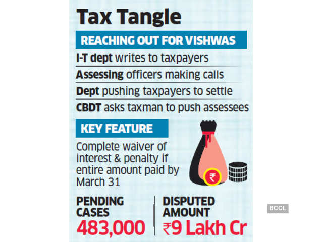 "Taxpayers nudged to opt for ""Vivaad Se Vishwas"" scheme"