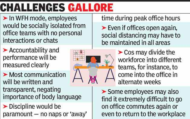New HR policy for work from home: Coming Soon