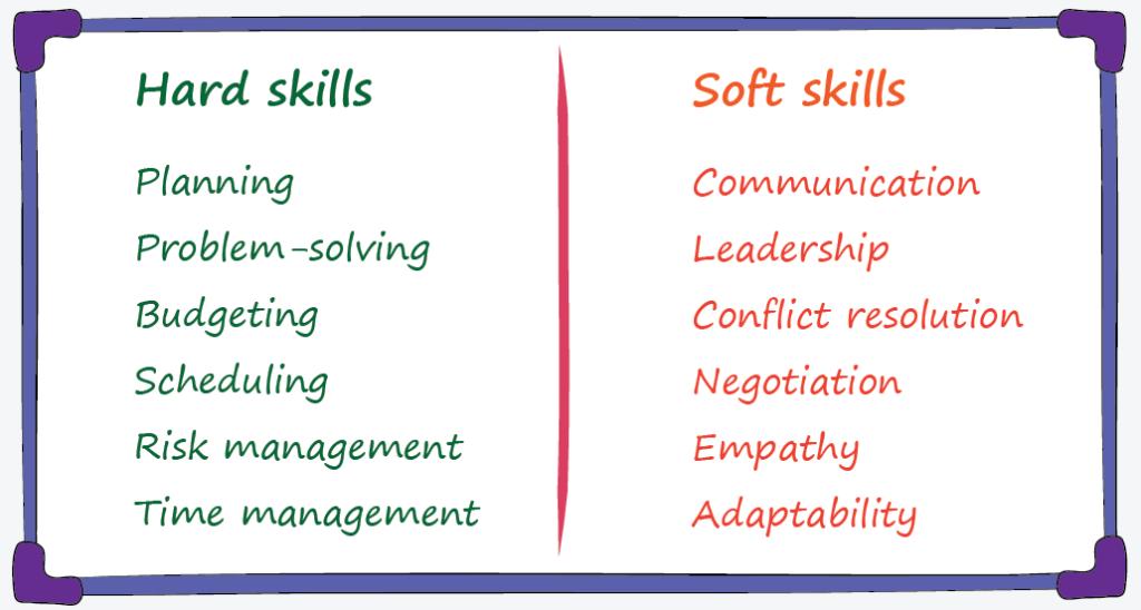 Hard Skills vs. Soft Skills: Both Are Important ?