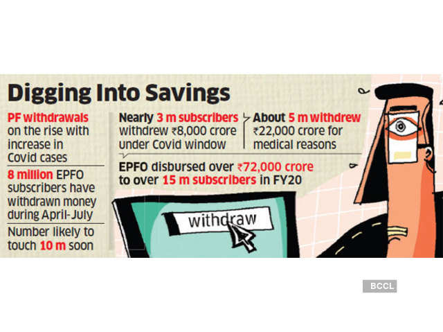 EPFO Withdrawals: Rise In April-July, 2020