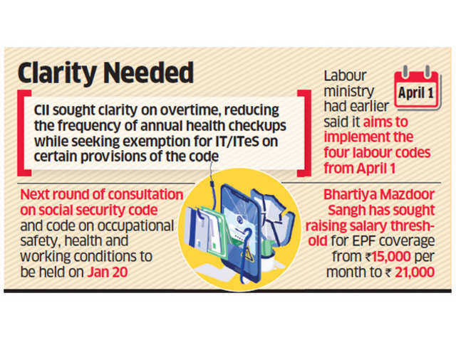 Rules Under 3 Labour Codes To Be Finalised By Month-End: Apurva Chandra