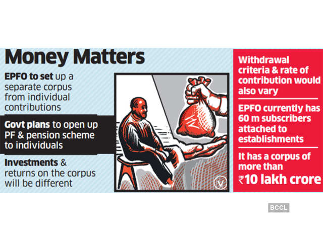 Separate Fund Under EPFO Likely For New Individuals
