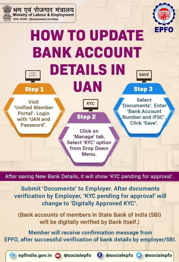 EPFO Has Asked These Bank A/C Holders To Update Their Bank Details In UAN