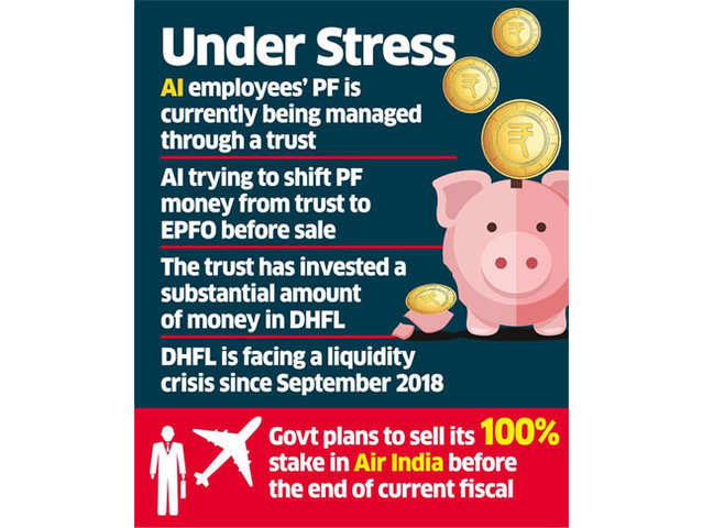 Provident Fund Losses Force Air India To Pay Its Staff Lower Than EPFO Rate